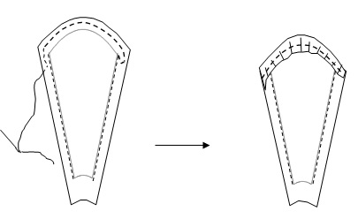 Diagram showing gathering by hand for Dresden plate petals