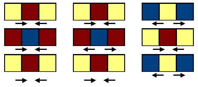 Various pressing options for nine-patch block