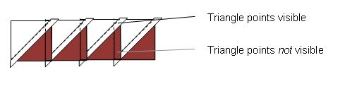 Triangle points only visible on one side